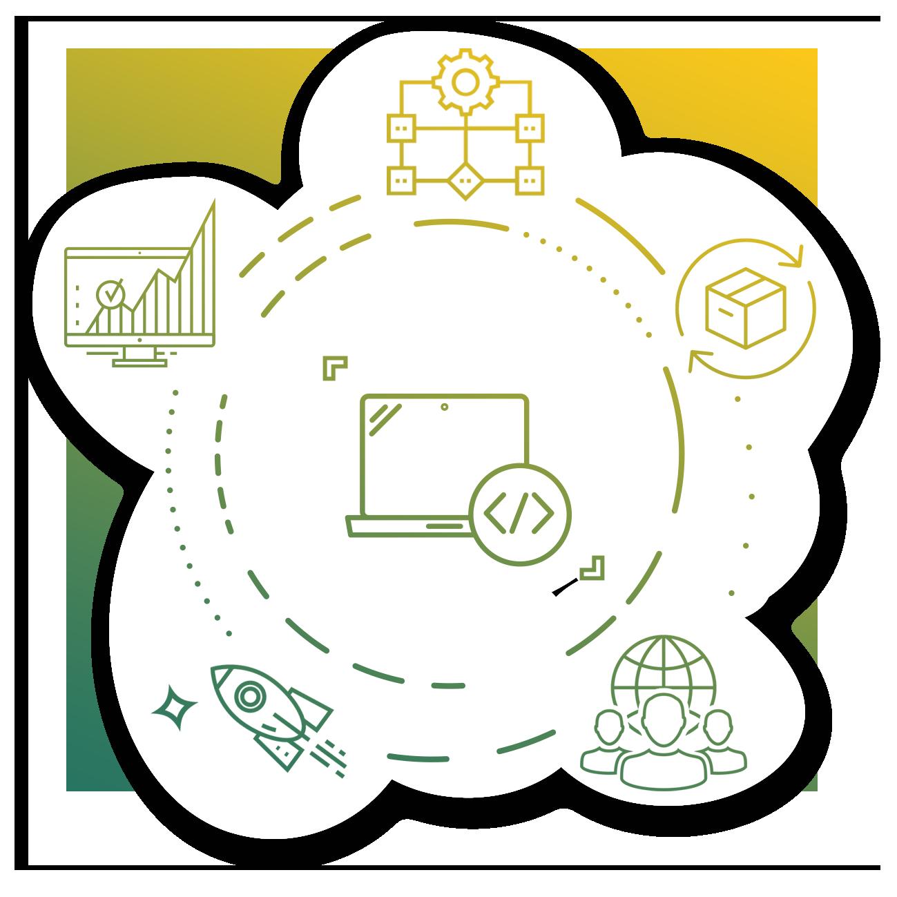 KatarGo ERP System E-Commerce