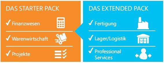 Microsoft Dynamics NAV Pakete